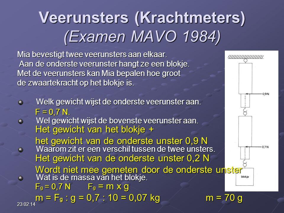 23:03:55 Veerunsters (Krachtmeters) (Examen MAVO 1984) Mia bevestigt twee veerunsters aan elkaar. Aan de onderste veerunster hangt ze een blokje. Aan