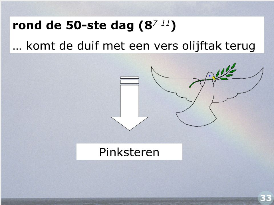 rond de 50-ste dag (8 7-11 ) … komt de duif met een vers olijftak terug Pinksteren 33