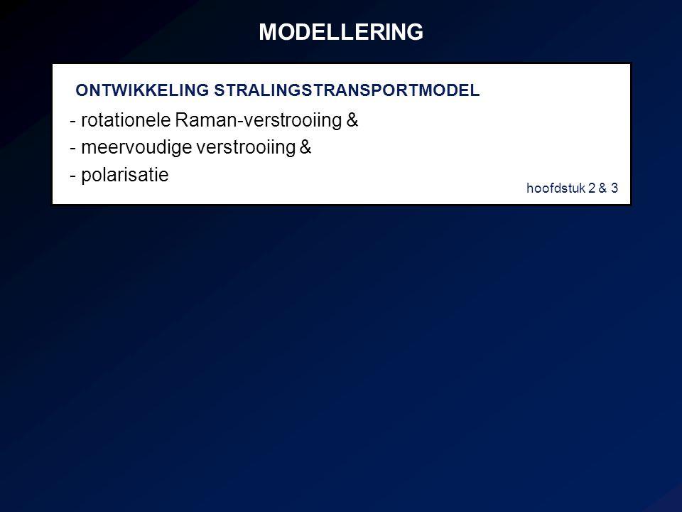 MODELLERING ONTWIKKELING STRALINGSTRANSPORTMODEL - rotationele Raman-verstrooiing & - meervoudige verstrooiing & - polarisatie hoofdstuk 2 & 3
