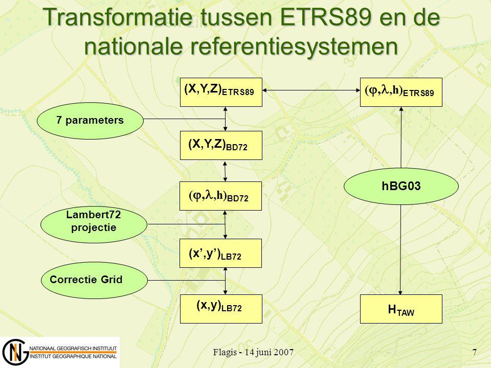 Flagis - 14 juni 20077 Transformatie tussen ETRS89 en de nationale referentiesystemen (X,Y,Z) ETRS89 ( ,,h) ETRS89 H TAW hBG03 (x,y) LB72 Correctie G