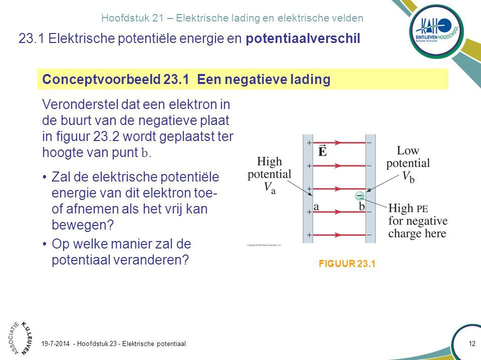 Hoofdstuk 21 – Elektrische lading en elektrische velden 19-7-2014 - Hoofdstuk 23 - Elektrische potentiaal 13 23.1 Elektrische potentiële energie en potentiaalverschil Veronderstel dat een elektron in de buurt van de negatieve plaat in figuur 23.2 wordt geplaatst ter hoogte van punt b.