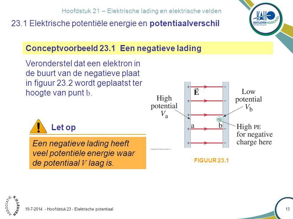 Hoofdstuk 23 – Elektrische potentiaal 19-7-2014 - Hoofdstuk 23 - Elektrische potentiaal 14 23.1 Elektrische potentiële energie en potentiaalverschil Het effect van een conservatieve kracht op een deeltje kan omschreven worden als: Een conservatieve kracht drijft een deeltje spontaan naar de laagste potentiële energie.  Voor een positief deeltje is dat het punt met de laagste potentiaal.