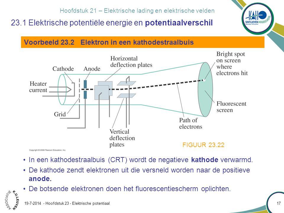 Hoofdstuk 21 – Elektrische lading en elektrische velden 19-7-2014 - Hoofdstuk 23 - Elektrische potentiaal 18 FIGUUR 23.4 23.1 Elektrische potentiële energie en potentiaalverschil Voorbeeld 23.2 Elektron in een kathodestraalbuis Een elektron wordt in een kathodestraalbuis vanuit rust versneld als gevolg van een potentiaalverschil van 5kV.