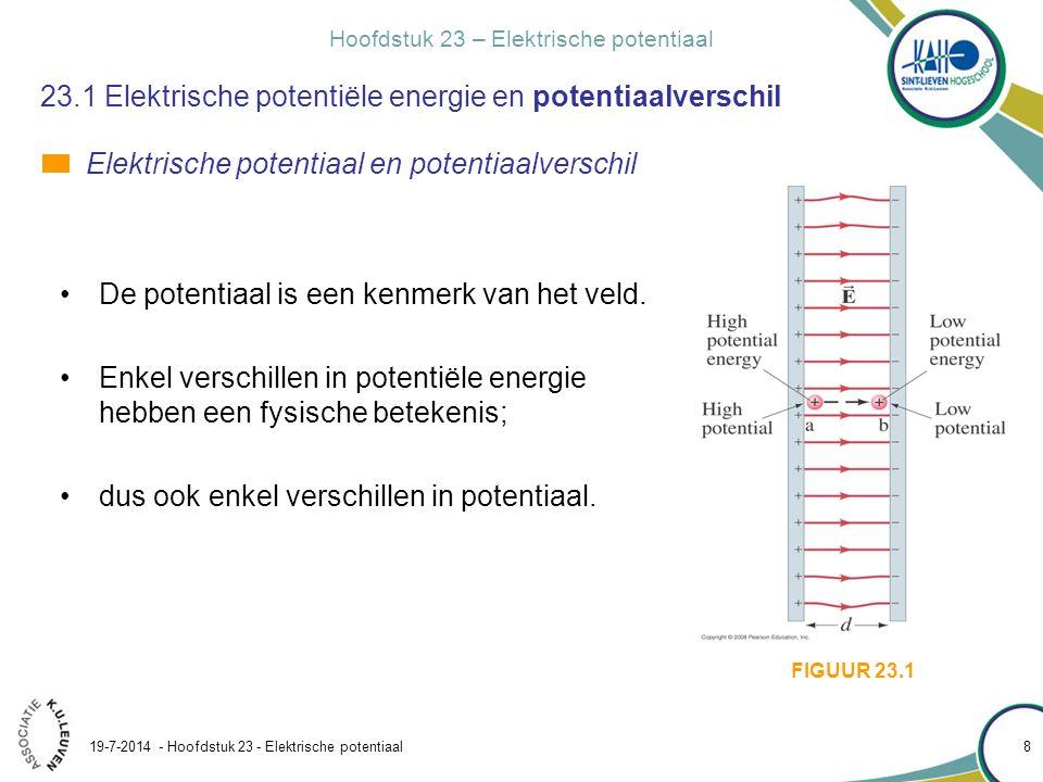 Hoofdstuk 23 – Elektrische potentiaal 19-7-2014 - Hoofdstuk 23 - Elektrische potentiaal 9 23.1 Elektrische potentiële energie en potentiaalverschil Elektrische potentiaal en potentiaalverschil Het potentiaalverschil V ba is dus tegengestelde aan de arbeid die het veld per eenheid van lading verricht bij de verplaatsing van een testlading q van a naar b spanning = potentiaalverschil Het potentiaalverschil V ba tussen twee punten hangt niet af van de testlading, maar enkel van de positie van de punten in het veld van andere ladingen.
