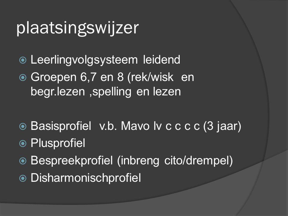 plaatsingswijzer  Leerlingvolgsysteem leidend  Groepen 6,7 en 8 (rek/wisk en begr.lezen,spelling en lezen  Basisprofiel v.b.