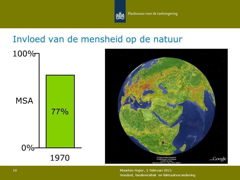 Maarten Hajer, 2 februari 2011 Voedsel, biodiversiteit en klimaatverandering 10 Invloed van de mensheid op de natuur 77 % 100% 0% MSA 1970