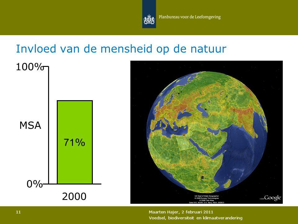 Maarten Hajer, 2 februari 2011 Voedsel, biodiversiteit en klimaatverandering 11 Invloed van de mensheid op de natuur 71 % 100% 0% MSA 2000