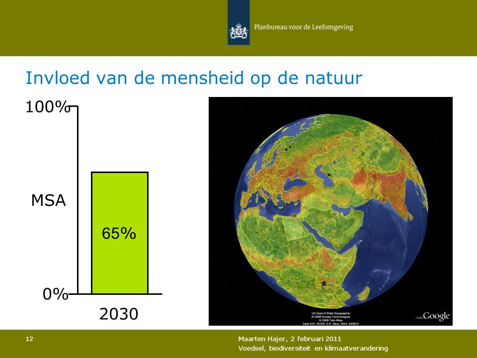 Maarten Hajer, 2 februari 2011 Voedsel, biodiversiteit en klimaatverandering 12 Invloed van de mensheid op de natuur 65 % 100% 0% MSA 2030