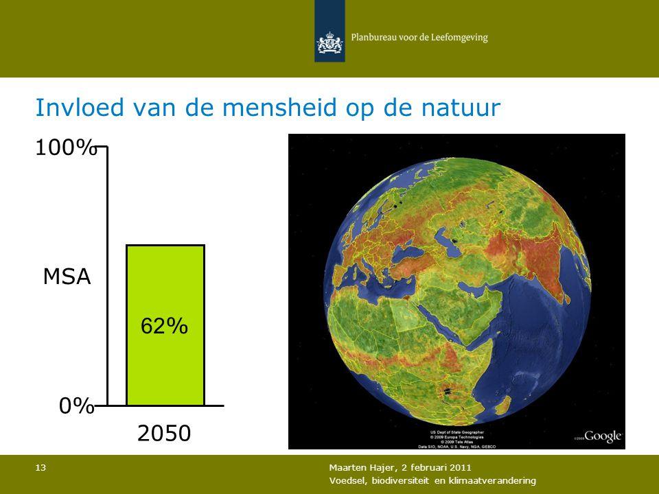 Maarten Hajer, 2 februari 2011 Voedsel, biodiversiteit en klimaatverandering 13 Invloed van de mensheid op de natuur 62 % 100% 0% MSA 2050