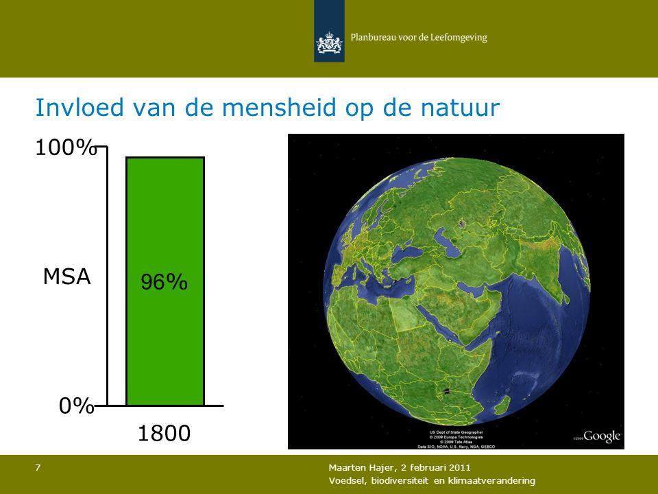 Maarten Hajer, 2 februari 2011 Voedsel, biodiversiteit en klimaatverandering 7 Invloed van de mensheid op de natuur 96 % 100% 0% MSA 1800