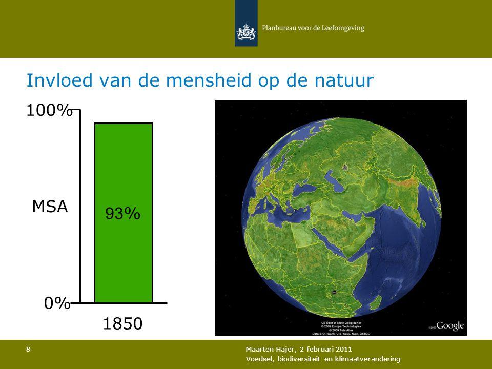 Maarten Hajer, 2 februari 2011 Voedsel, biodiversiteit en klimaatverandering 8 Invloed van de mensheid op de natuur 93 % 100% 0% MSA 1850