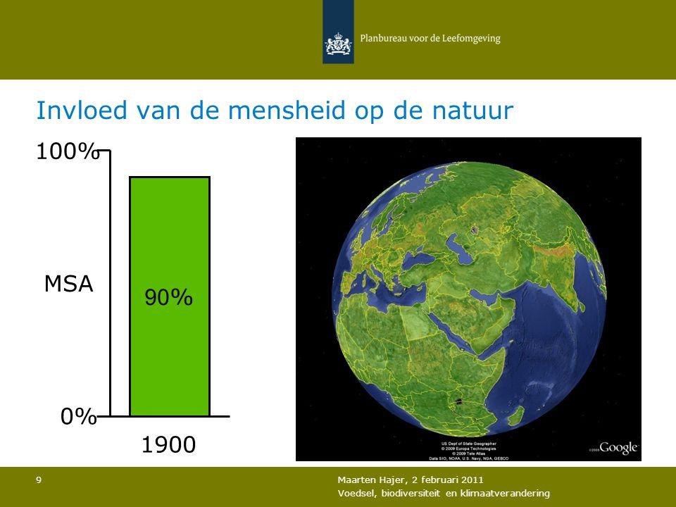 Maarten Hajer, 2 februari 2011 Voedsel, biodiversiteit en klimaatverandering 9 Invloed van de mensheid op de natuur 90 % 100% 0% MSA 1900