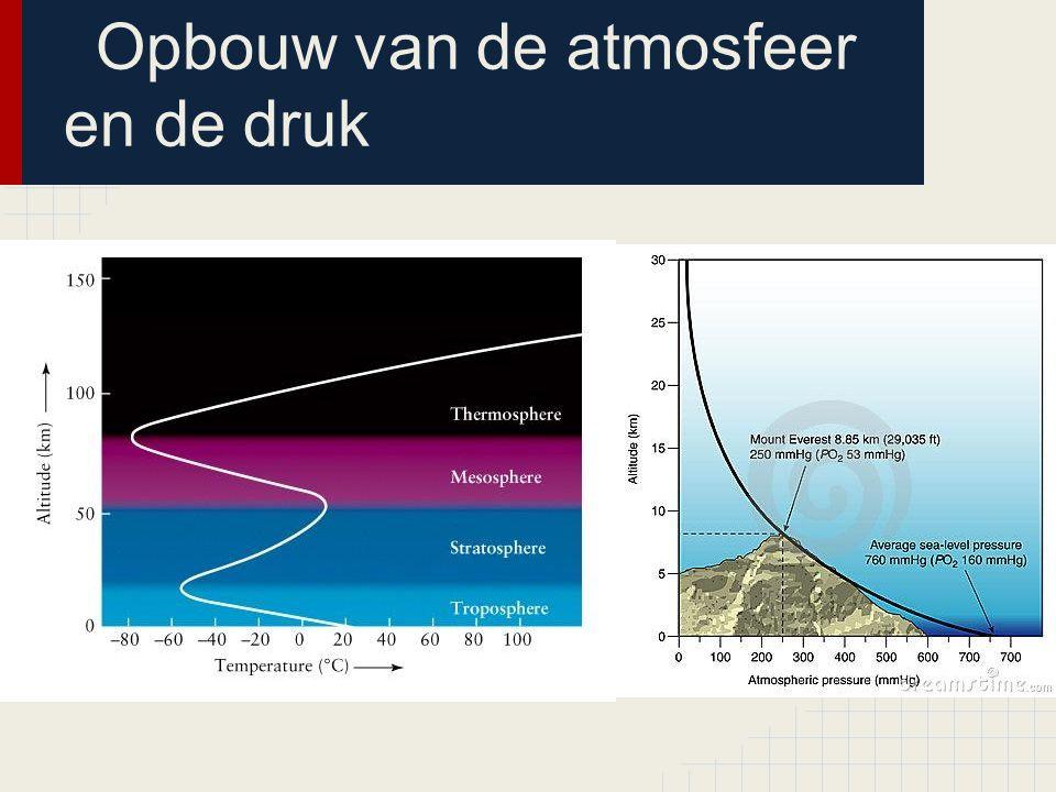 Gevolgen broeikaseffect voor de Troposfeer Onderste laag van de atmosfeer Luchtverontreiniging (smog) Stikstofdixode (g) + hv --> Stikstofmono-oxide (g) + 1 atomig zuurstof (g) 1-atomig zuurstof (g) + zuurstof (g) --> Ozon (g) Zure regen zwavel (s) + zuurstof (g) --> zwaveldioxide (g) 2 × zwaveldioxide (g) + zuurstof (g) --> 2 × sulfiet (g) sulfiet (g) + water (l) --> Zwavelzuur (aq) Opwarming van de aarde (volgende dia)