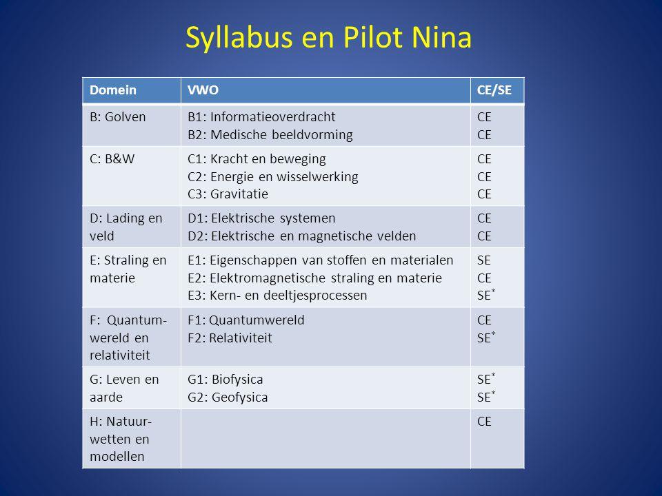 Syllabus en Pilot Nina Opmerkingen bij de syllabus: -Naast de domeinen B t/m H bestaat nog steeds domein A (Vaardigheden) en is nieuw toegevoegd domein I: Onderzoek en ontwerp -Domein H is bedoeld voor de wendbaarheid van het programma, is een goede voorbereiding op CE -Op domeinniveau zijn er een aantal duidelijk nieuwe domeinen (HAVO: E1, H, VWO: F1, H) -Op specificatieniveau zijn er ook veel kleine wijzigingen.