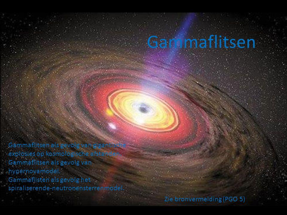 Zie bronvermelding (PGO 6) Gevolgen van gammaflitsen op aarde Aarde 443 miljoen jaar geleden getroffen door een gammaflits Gevolgen: - veel uitsterving rond de evenaar.