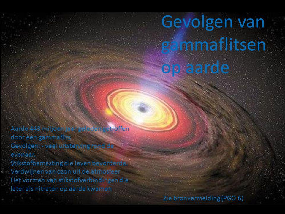 Zie bronvermelding (PGO 8) Uvb-uv-straling Elektromagnetische stralen komen van de zon op de aarde terecht.