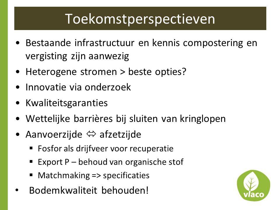 Toekomstperspectieven Bestaande infrastructuur en kennis compostering en vergisting zijn aanwezig Heterogene stromen > beste opties.