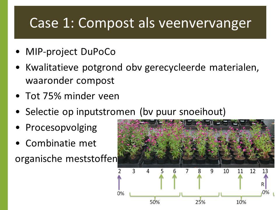 MIP-project DuPoCo Kwalitatieve potgrond obv gerecycleerde materialen, waaronder compost Tot 75% minder veen Selectie op inputstromen (bv puur snoeihout) Procesopvolging Combinatie met organische meststoffen Case 1: Compost als veenvervanger