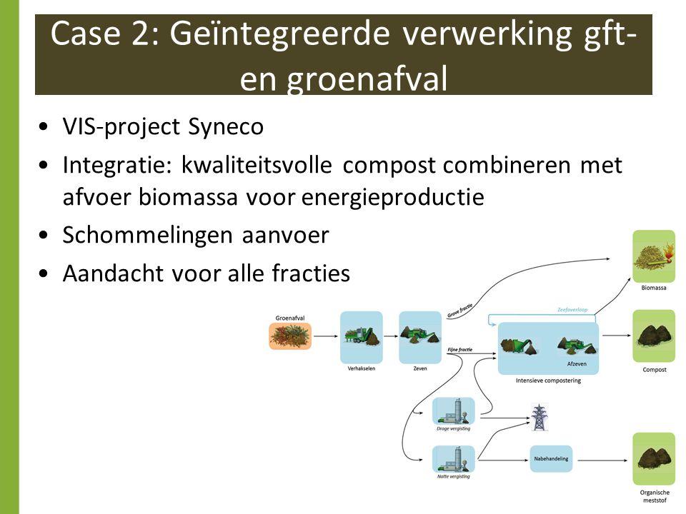 VIS-project Syneco Integratie: kwaliteitsvolle compost combineren met afvoer biomassa voor energieproductie Schommelingen aanvoer Aandacht voor alle fracties Case 2: Geïntegreerde verwerking gft- en groenafval