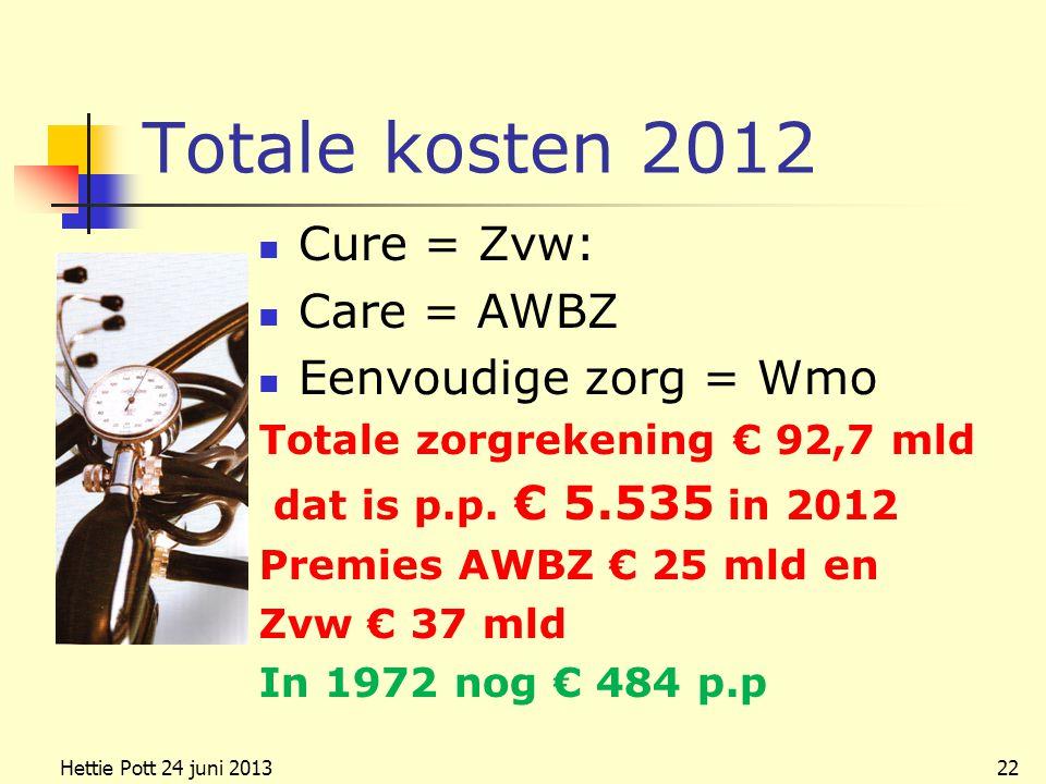 Totale kosten 2012 Cure = Zvw: Care = AWBZ Eenvoudige zorg = Wmo Totale zorgrekening € 92,7 mld dat is p.p. € 5.535 in 2012 Premies AWBZ € 25 mld en Z