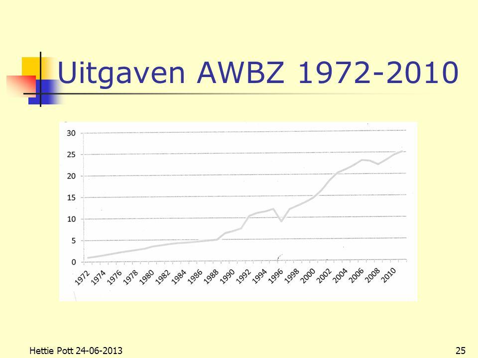 Uitgaven AWBZ 1972-2010 Hettie Pott 24-06-201325