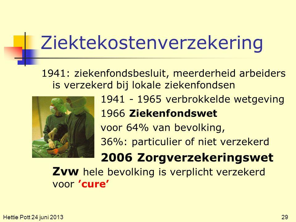 Ziektekostenverzekering 1941: ziekenfondsbesluit, meerderheid arbeiders is verzekerd bij lokale ziekenfondsen 1941 - 1965 verbrokkelde wetgeving 1966
