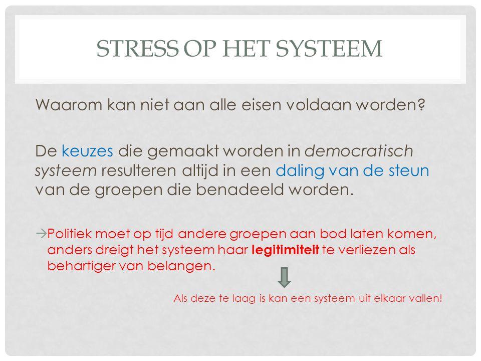 STRESS OP HET SYSTEEM Waarom kan niet aan alle eisen voldaan worden.