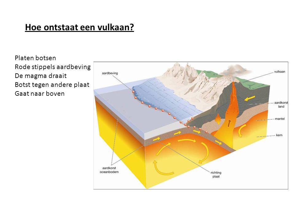 Hoe werkt een vulkaan.