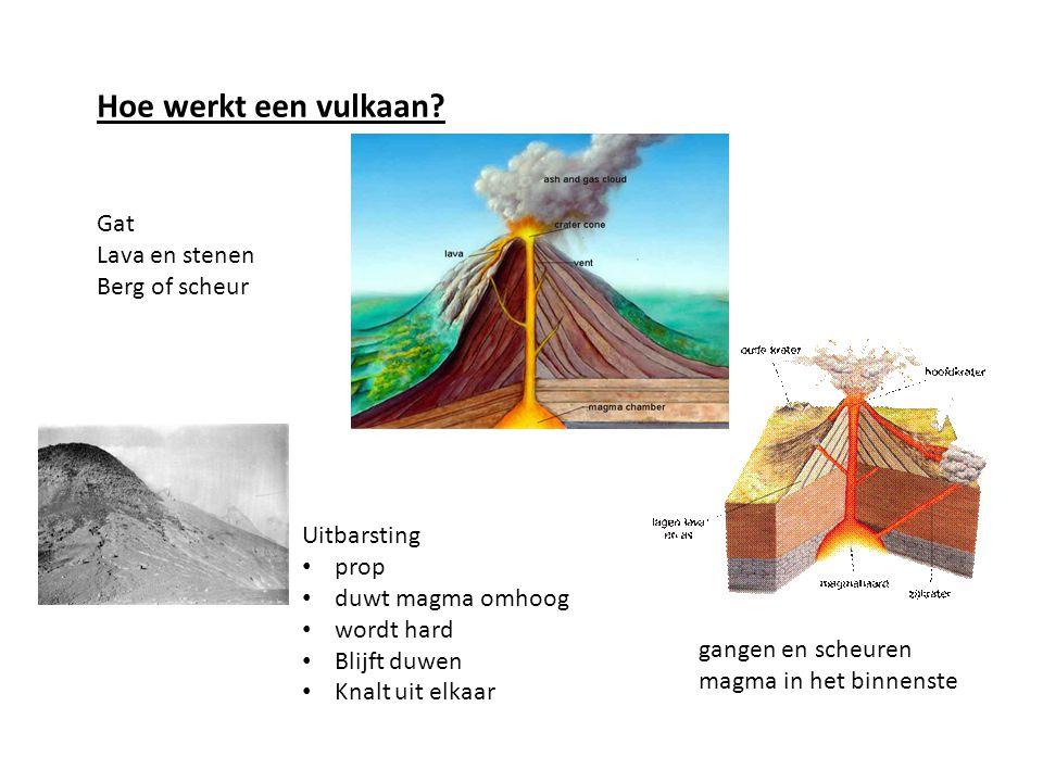 Wat komt er uit een vulkaan.