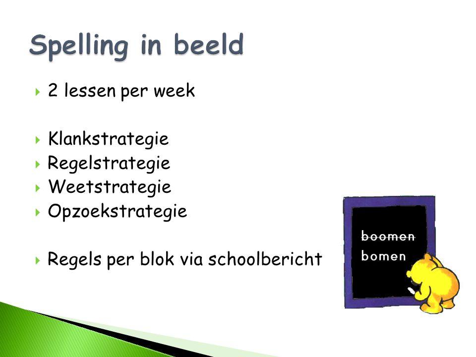  2 lessen per week  Klankstrategie  Regelstrategie  Weetstrategie  Opzoekstrategie  Regels per blok via schoolbericht