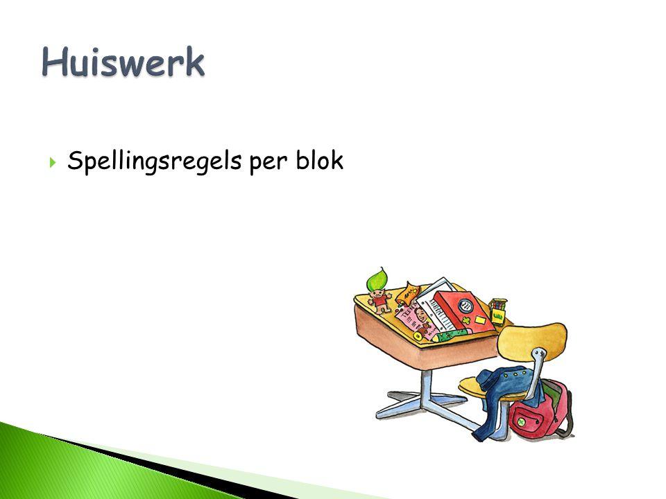  Spellingsregels per blok
