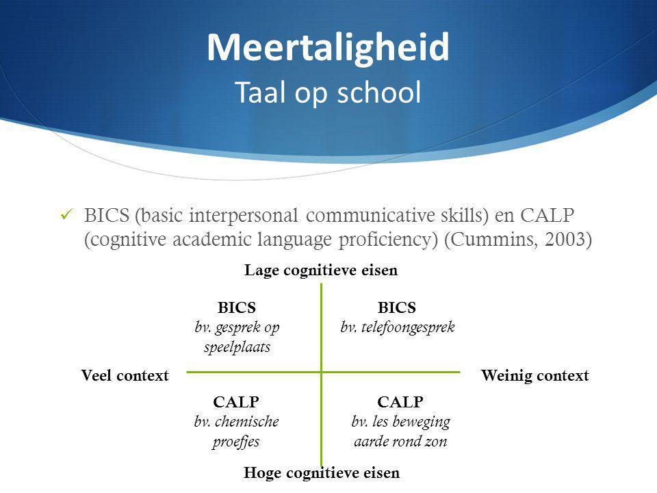 BICS (basic interpersonal communicative skills) en CALP (cognitive academic language proficiency) (Cummins, 2003) Weinig contextVeel context Hoge cognitieve eisen Lage cognitieve eisen BICS bv.
