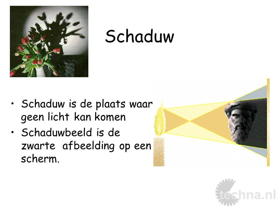 Schaduw Schaduw is de plaats waar geen licht kan komen Schaduwbeeld is de zwarte afbeelding op een scherm.