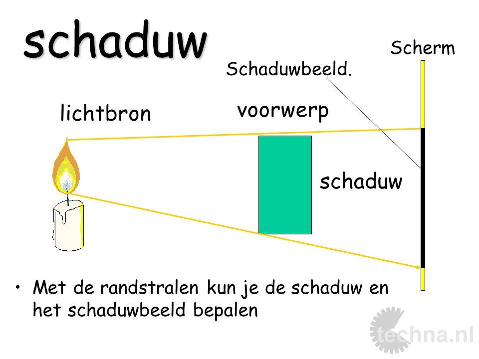 schaduw schaduw Schaduwbeeld. voorwerp Scherm Met de randstralen kun je de schaduw en het schaduwbeeld bepalen lichtbron