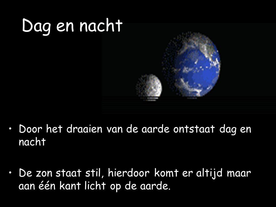Dag en nacht Door het draaien van de aarde ontstaat dag en nacht De zon staat stil, hierdoor komt er altijd maar aan één kant licht op de aarde.