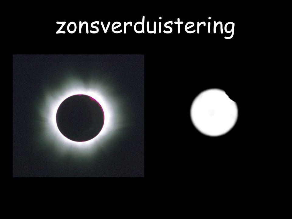 maansverduistering De aarde staat tussen de zon en de maan De maan staat in de schaduw van de aarde.