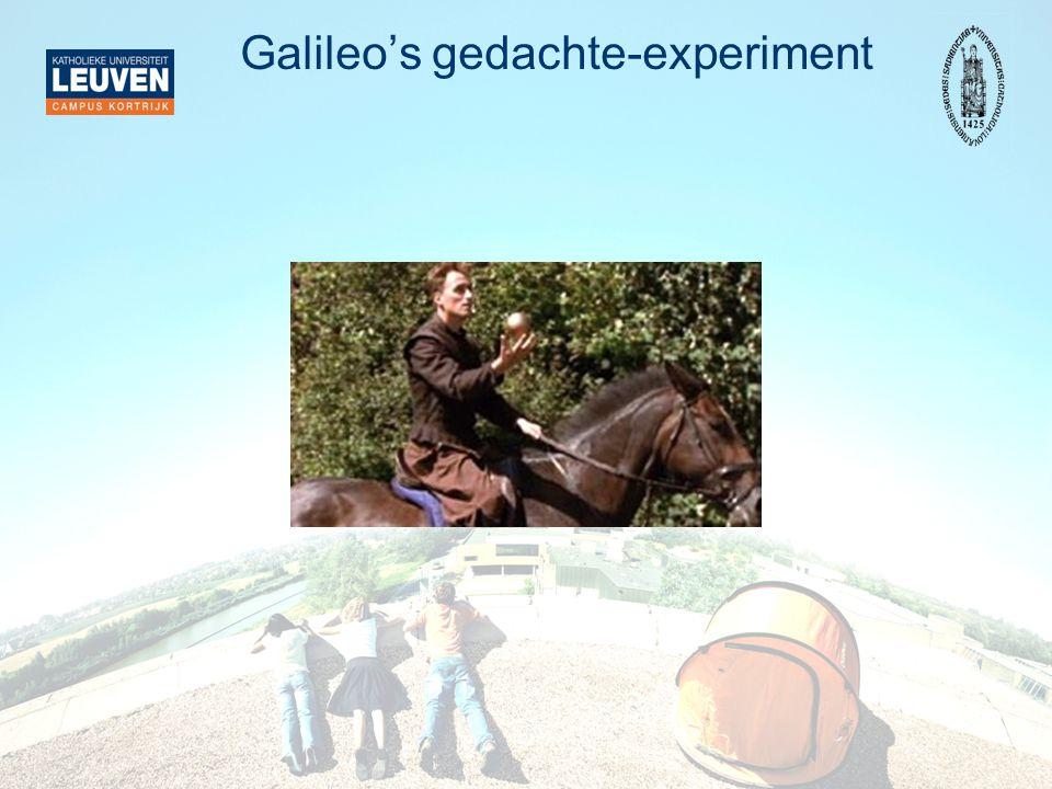 Galileo's relativiteit Snelheid paard v struiken = 20 m/s Snelheid ruiter v paard = 0 m/s Snelheid waarnemer v struiken = 0 m/s Snelheid struiken v paard = -20 m/s Wat gebeurt er als de ruiter de bal vooruit gooit met een snelheid van v b = 2 m/s.