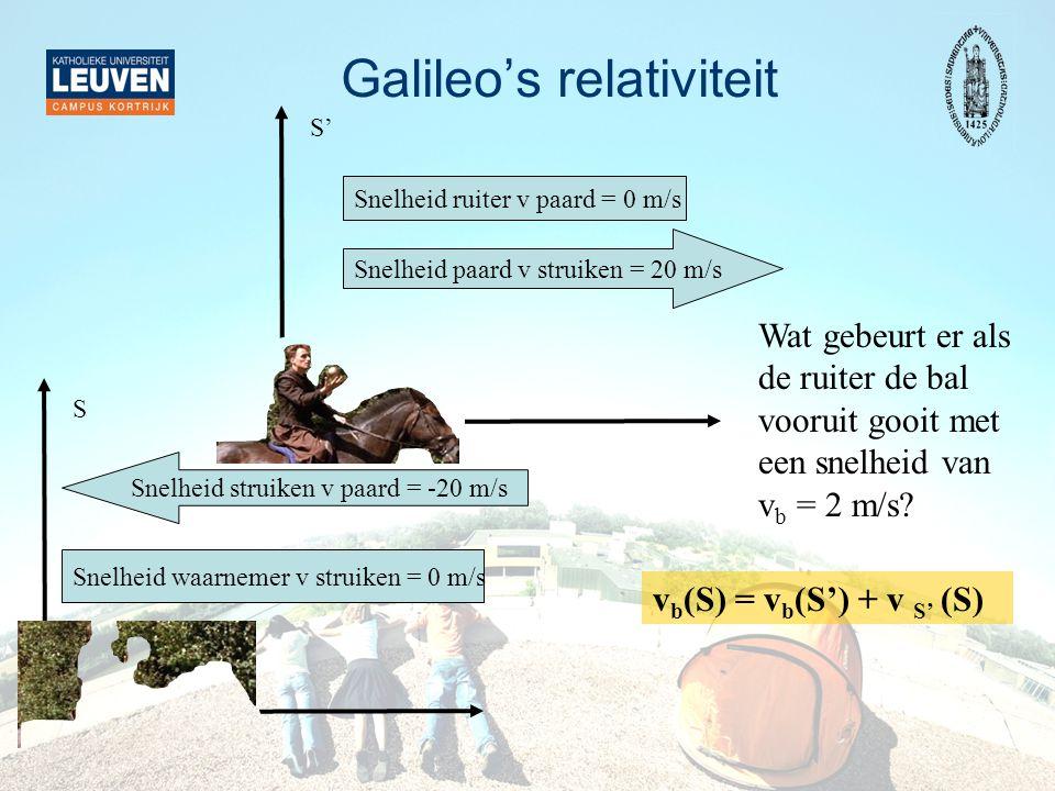 Galileo's invarianten De afstanden gemeten door de ruiter zijn dezelfde als deze gemeten door de waarnemer in de struiken Hoe zit het met de kracht die de ruiter nodig heeft om de bal een versnelling te geven van 1 m/s 2 .