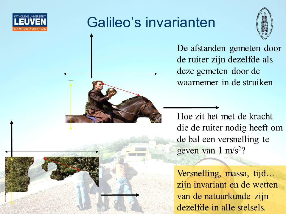 Even controleren: wet van Newton F = m x a Snelheid paard v struiken = 20 m/s Snelheid bal t=0 s : 0 m/s Snelheid bal t=1 s : 1 m/s Snelheid bal t=0 s : 20 m/s Snelheid bal t=1 s : 21 m/s We onderstellen dat de klokken van de ruiter en de m/v in de struiken gelijk lopen Zowel t.o.v.