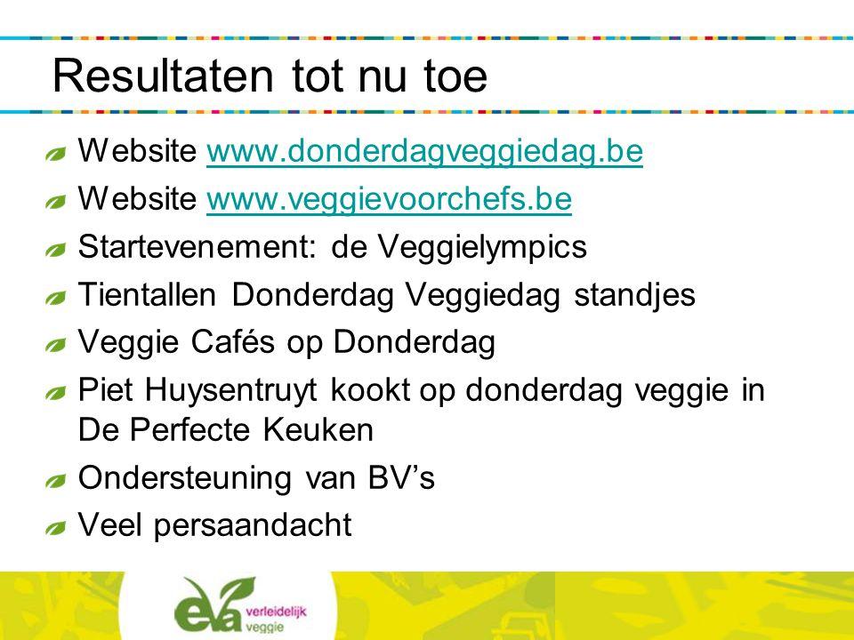 Resultaten tot nu toe Website www.donderdagveggiedag.bewww.donderdagveggiedag.be Website www.veggievoorchefs.bewww.veggievoorchefs.be Startevenement: