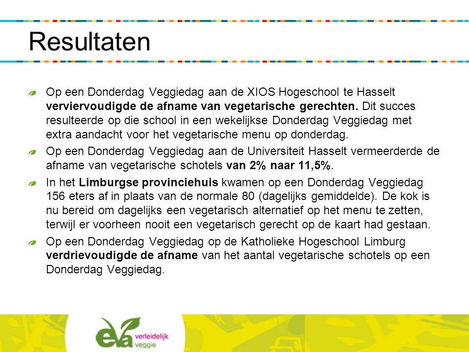 Resultaten Op een Donderdag Veggiedag aan de XIOS Hogeschool te Hasselt verviervoudigde de afname van vegetarische gerechten. Dit succes resulteerde o