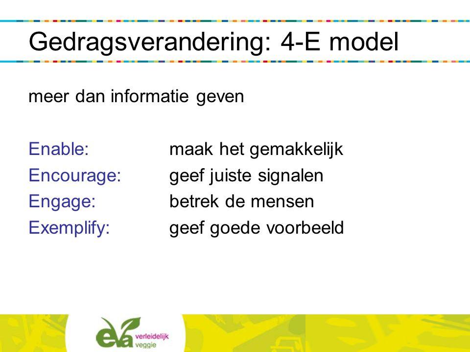 Gedragsverandering: 4-E model meer dan informatie geven Enable:maak het gemakkelijk Encourage:geef juiste signalen Engage:betrek de mensen Exemplify:g