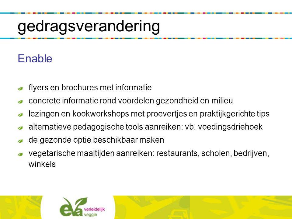 gedragsverandering Enable flyers en brochures met informatie concrete informatie rond voordelen gezondheid en milieu lezingen en kookworkshops met pro