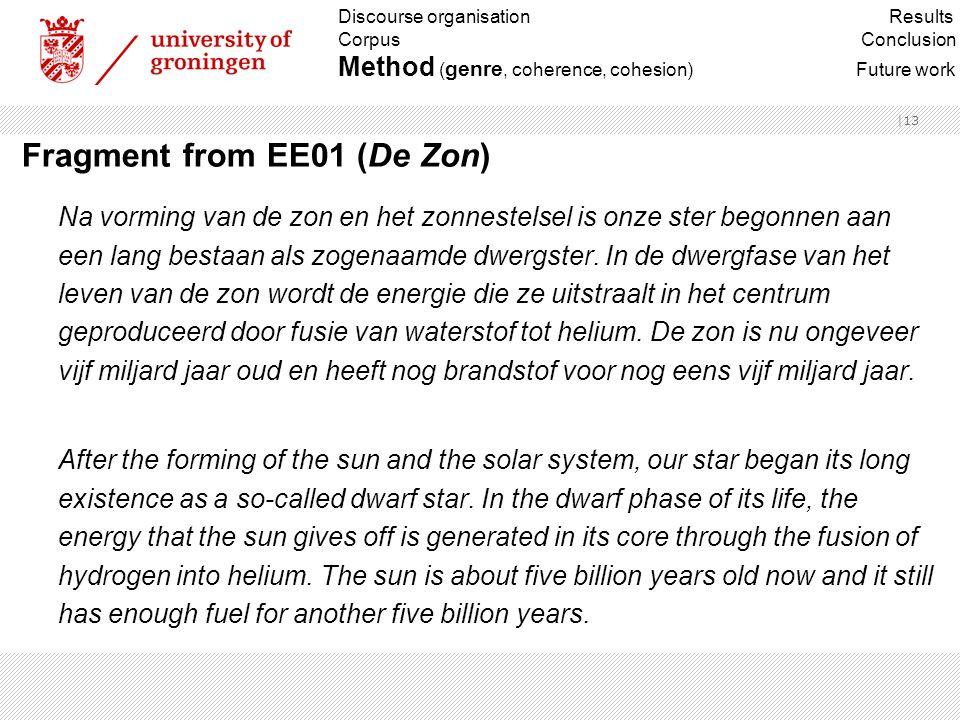 |13 Fragment from EE01 (De Zon) Na vorming van de zon en het zonnestelsel is onze ster begonnen aan een lang bestaan als zogenaamde dwergster.