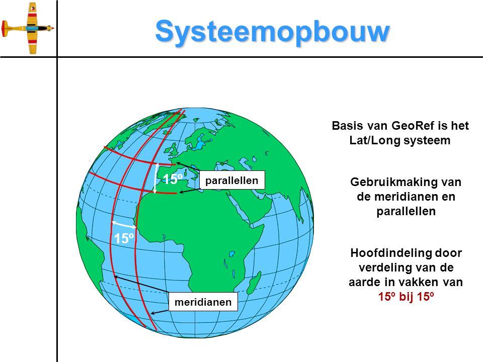 Systeemopbouw 15º Hoofdindeling door verdeling van de aarde in vakken van 15º bij 15º parallellen meridianen Basis van GeoRef is het Lat/Long systeem Gebruikmaking van de meridianen en parallellen
