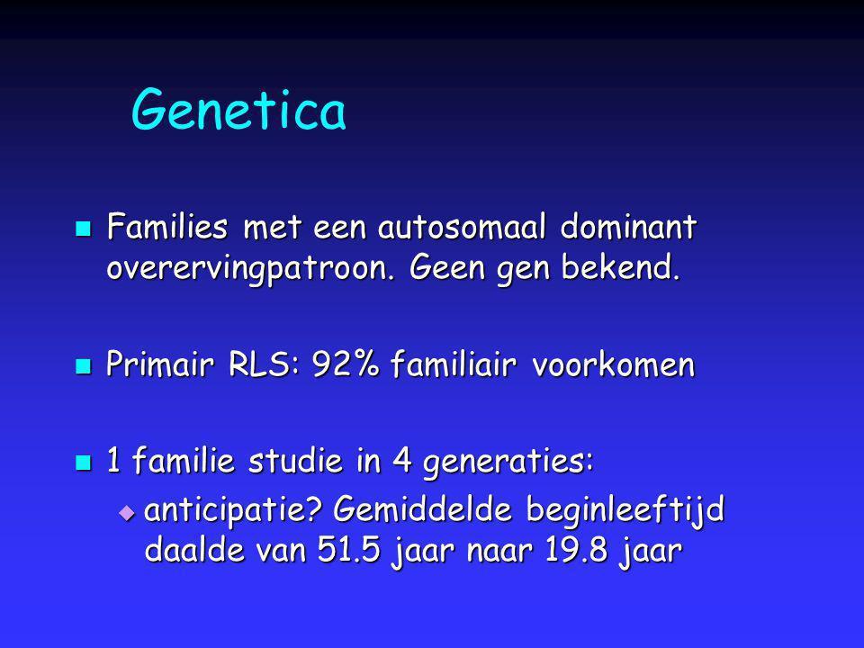Genetica Families met een autosomaal dominant overervingpatroon. Geen gen bekend. Families met een autosomaal dominant overervingpatroon. Geen gen bek