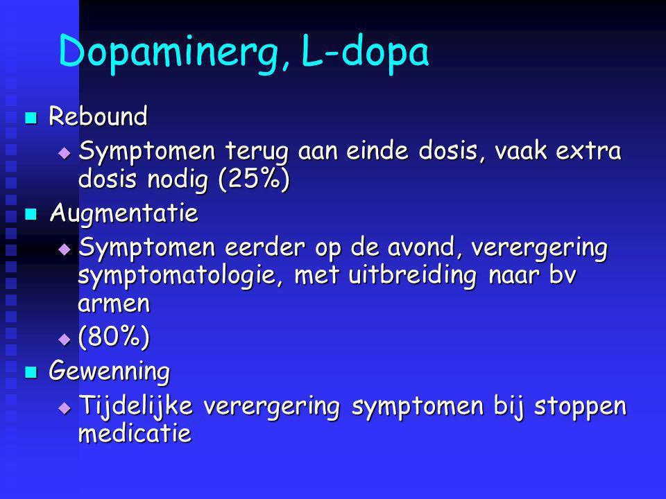 Dopaminerg, L-dopa Rebound Rebound  Symptomen terug aan einde dosis, vaak extra dosis nodig (25%) Augmentatie Augmentatie  Symptomen eerder op de av