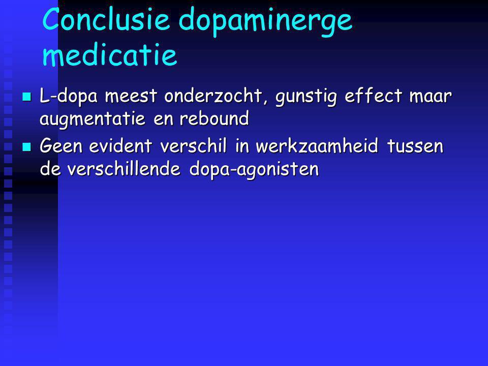 Conclusie dopaminerge medicatie L-dopa meest onderzocht, gunstig effect maar augmentatie en rebound L-dopa meest onderzocht, gunstig effect maar augme