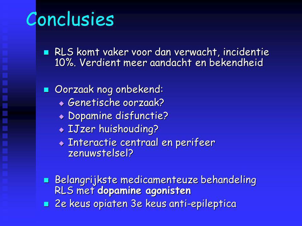 Conclusies RLS komt vaker voor dan verwacht, incidentie 10%. Verdient meer aandacht en bekendheid RLS komt vaker voor dan verwacht, incidentie 10%. Ve