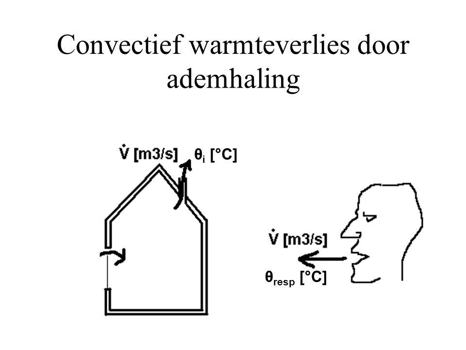 Convectief warmteverlies door ademhaling θ i [°C] θ resp [°C]